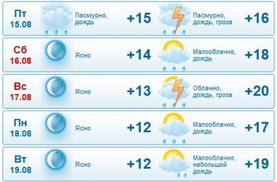 погода-петрозаводск.jpg