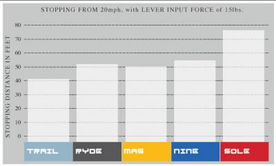 stopping_power.jpg